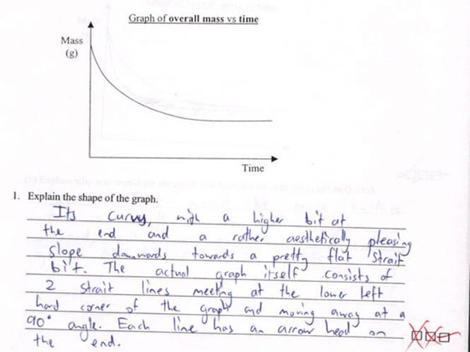 ExplainGraph
